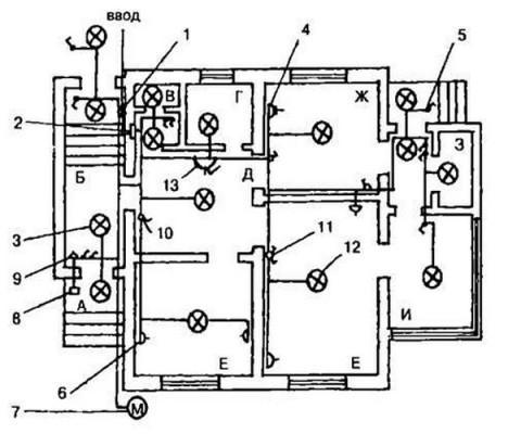 Составление плана электропроводки
