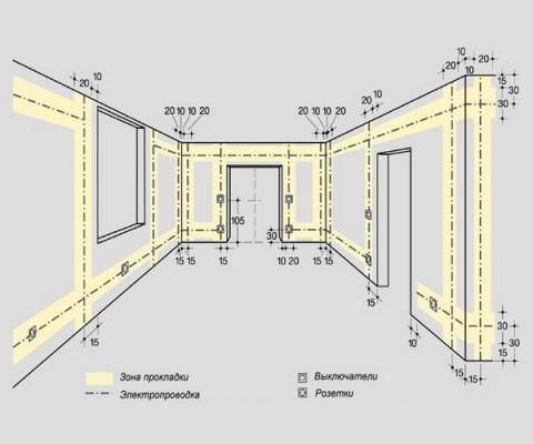 Схема монтажа электропроводки